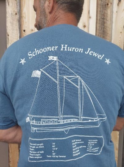 Shirt – Rigging Plan Short